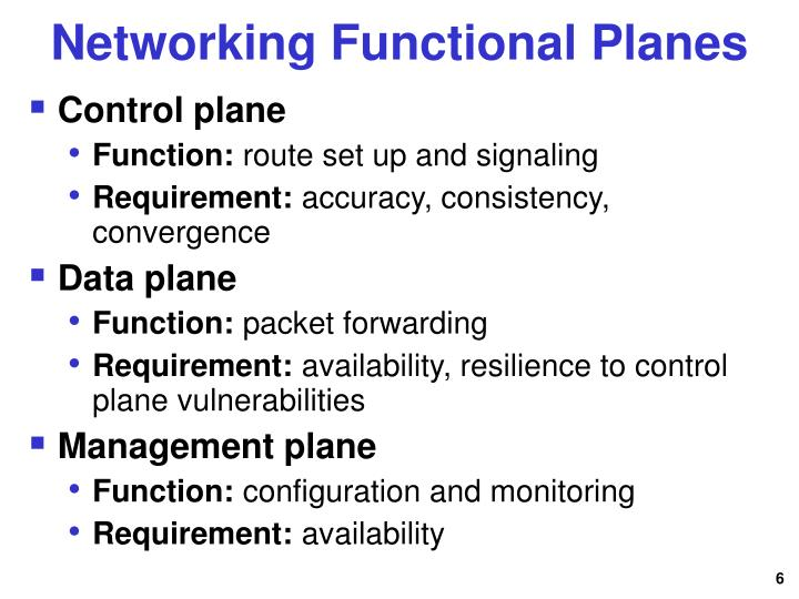 Networking Functional Planes