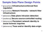 sample data plane design points