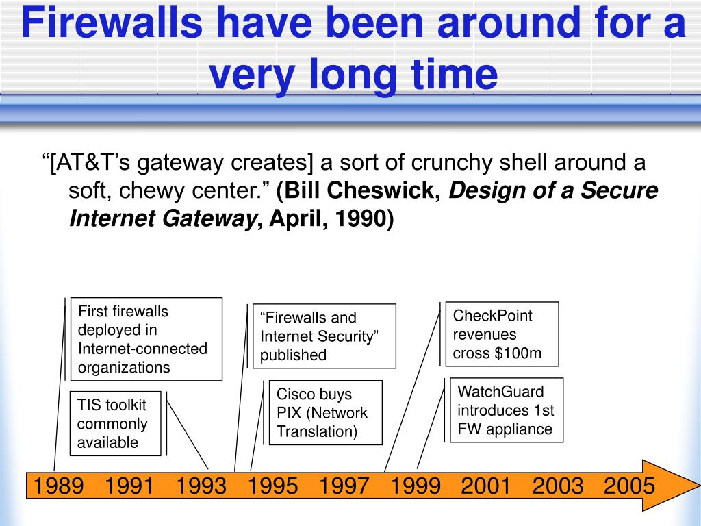 Firewalls have been around for a very long time