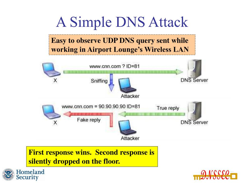 A Simple DNS Attack