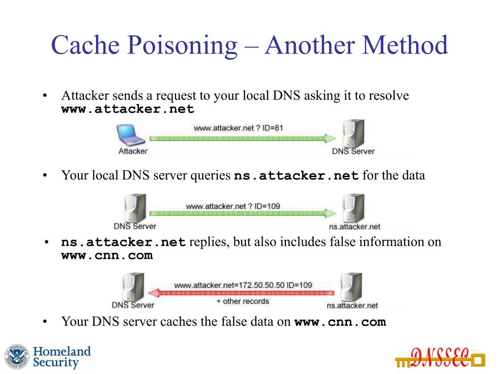 Cache Poisoning – Another Method