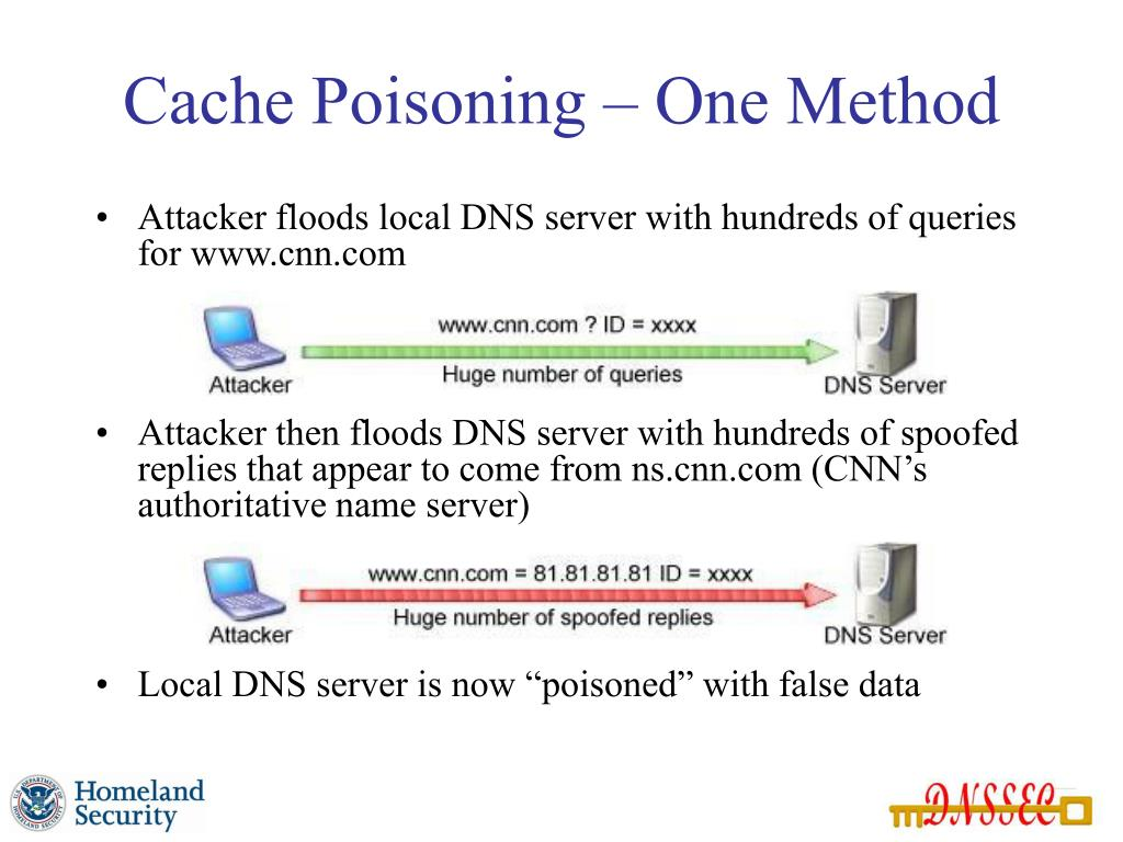 Cache Poisoning – One Method