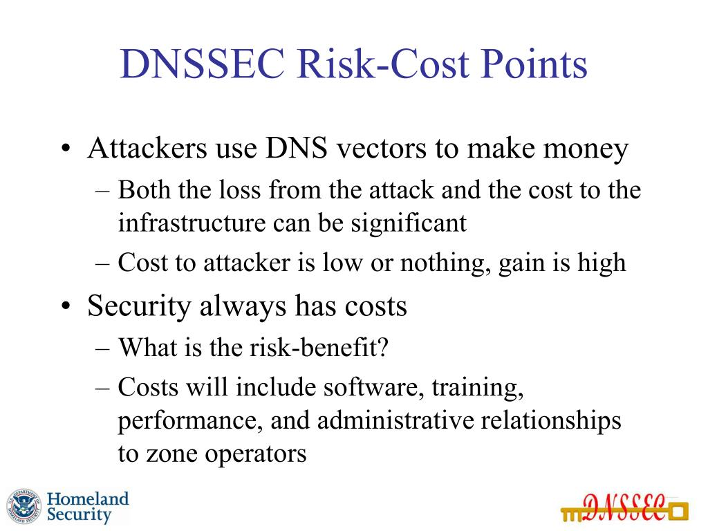 DNSSEC Risk-Cost Points