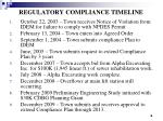 regulatory compliance timeline