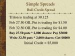 simple spreads bull credit spread50