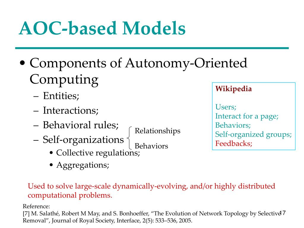 AOC-based Models