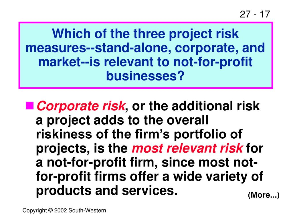Which of the three project risk measures--stand-alone, corporate, and market--is relevant to not-for-profit businesses?