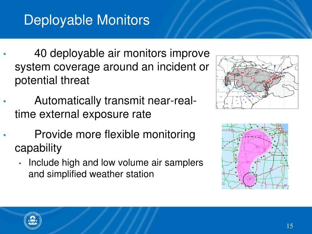 Deployable Monitors
