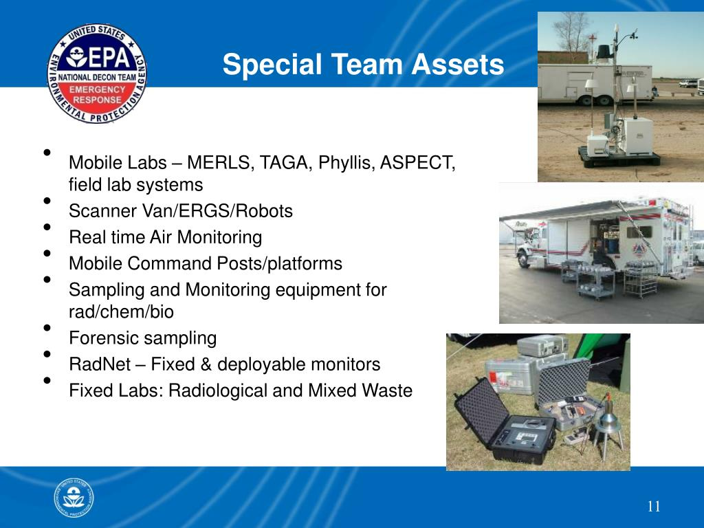 Special Team Assets