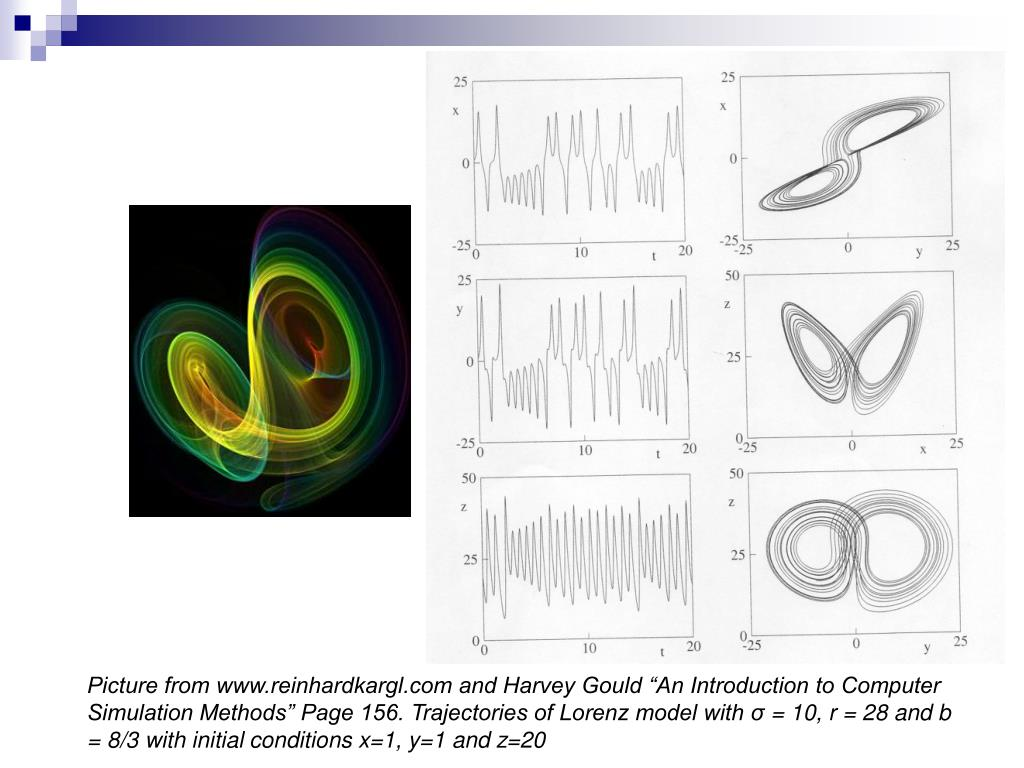 """Picture from www.reinhardkargl.com and Harvey Gould """"An Introduction to Computer Simulation Methods"""" Page 156. Trajectories of Lorenz model with"""