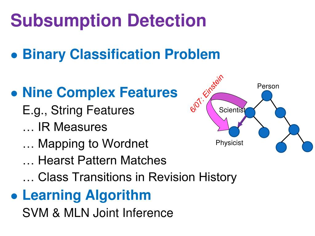Subsumption Detection