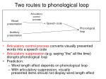 two routes to phonological loop