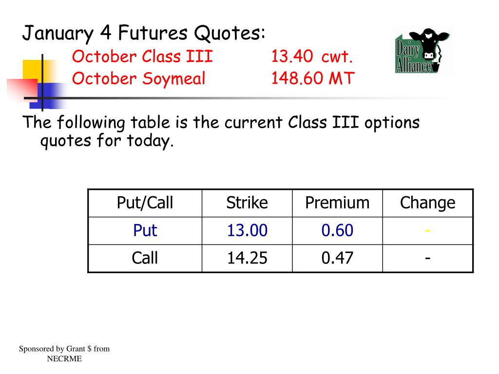 January 4 Futures Quotes:
