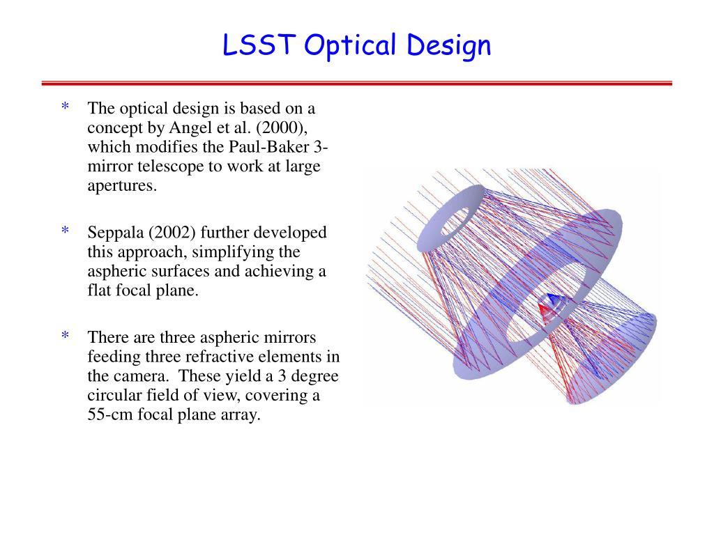 LSST Optical Design