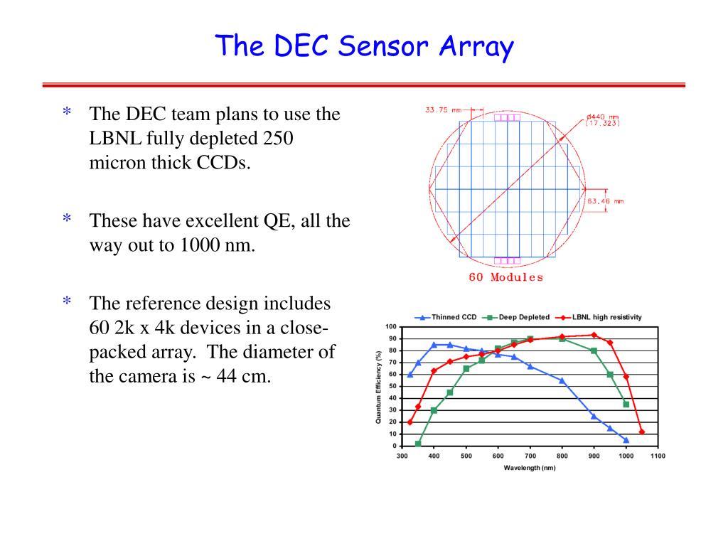 The DEC Sensor Array