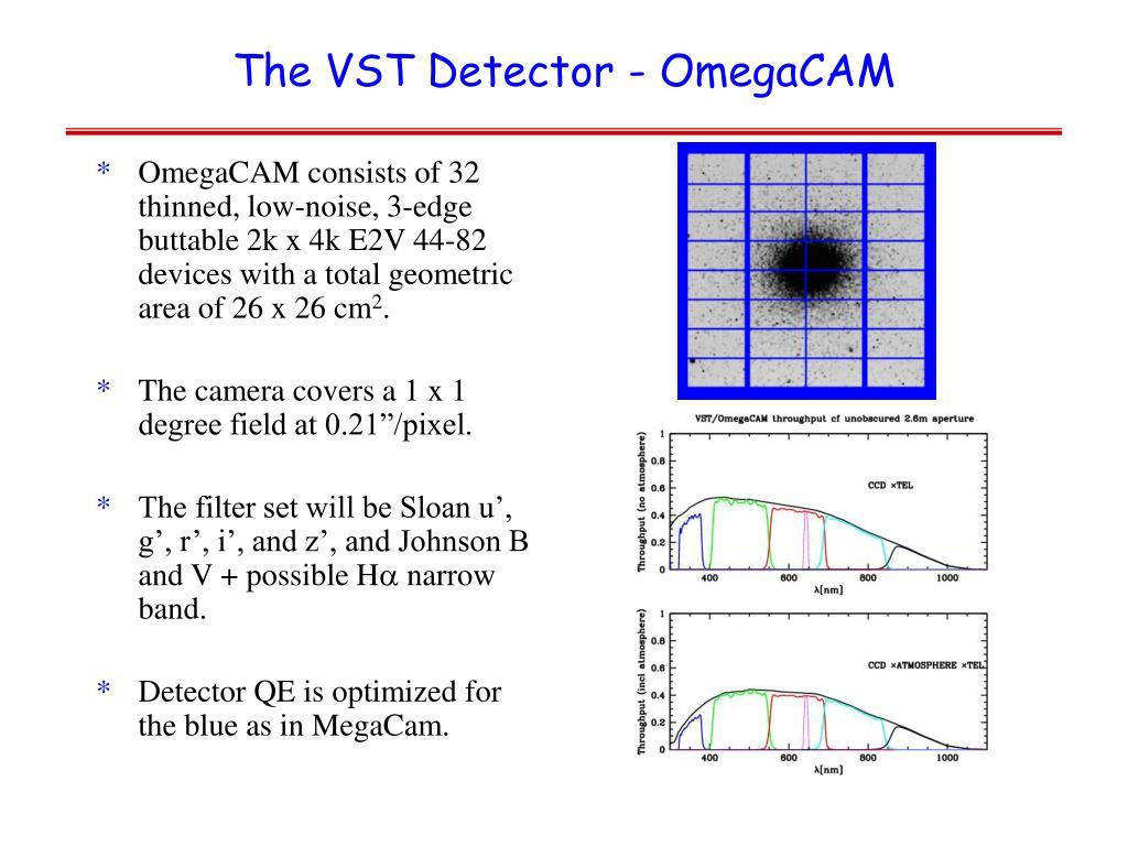 The VST Detector - OmegaCAM