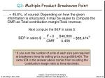 q3 multiple product breakeven point25