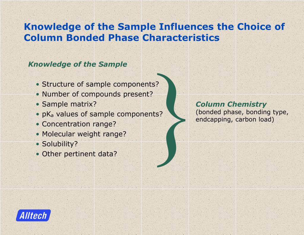 PPT - An Efficient Approach to Column Selection in HPLC
