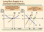 long run supply in a constant cost industry
