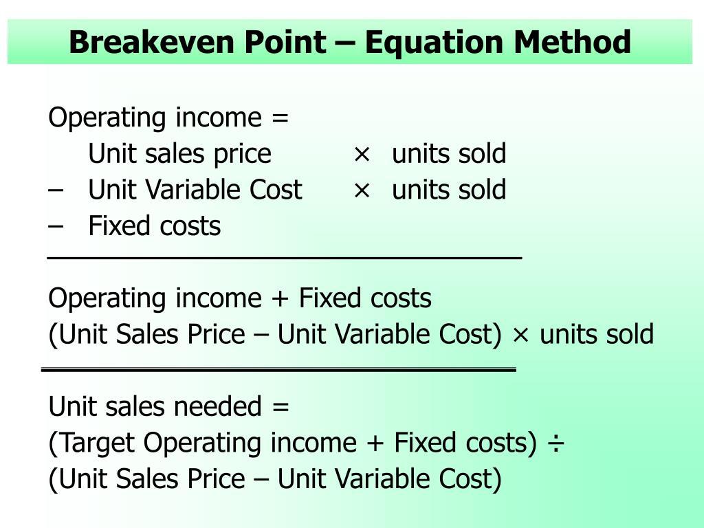 Breakeven Point – Equation Method