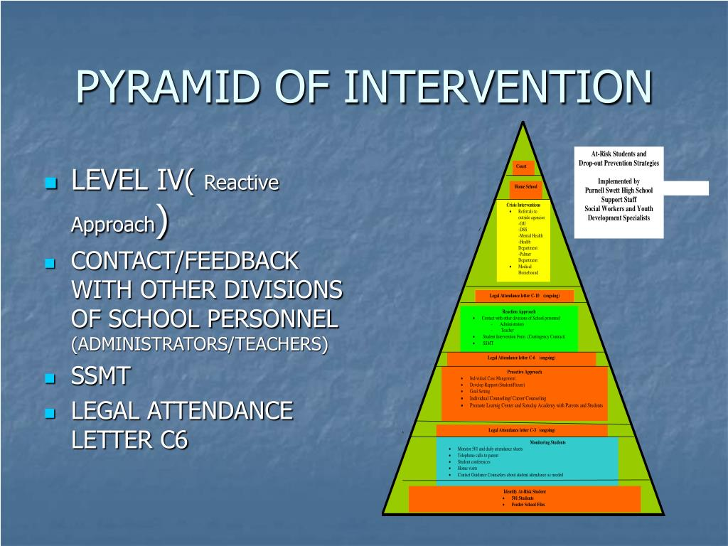 pyramid of intervention Purpose of intervention there is a fundamental belief that every child has value and that every child should be accounted for in terms of providing a quality education schools have had trouble trying to embrace the notion that no student should be allowed to fail leadership with in any school .