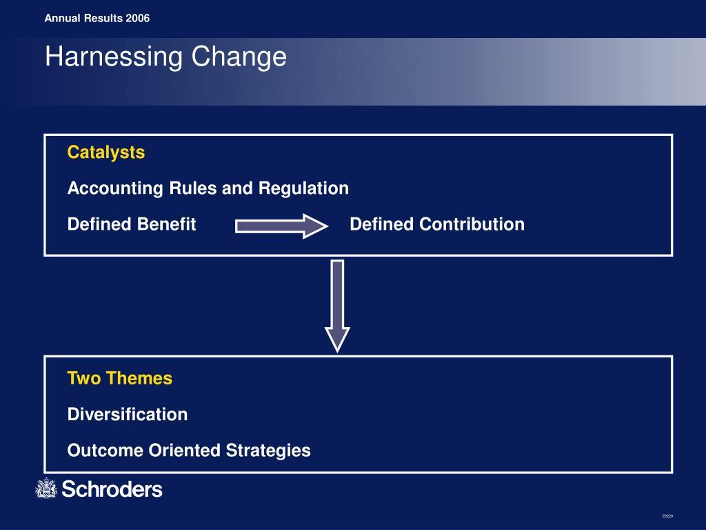Harnessing Change