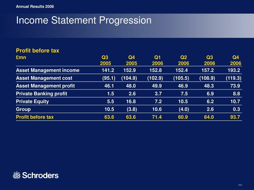 Income Statement Progression