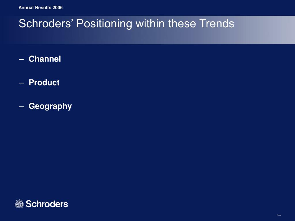 Schroders' Positioning within these Trends