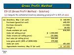 gross profit method26