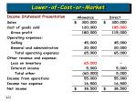 lower of cost or market14