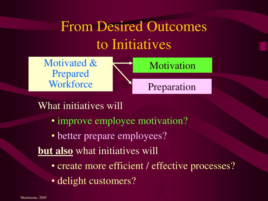 From Desired Outcomes
