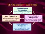 the balanced is scorecard