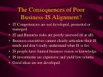 the consequences of poor business is alignment