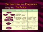 the scorecard is a programme for action