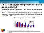 c r d intensity for r d performers in each size class berd i p