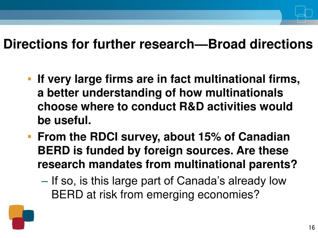 Directions for further research—Broad directions