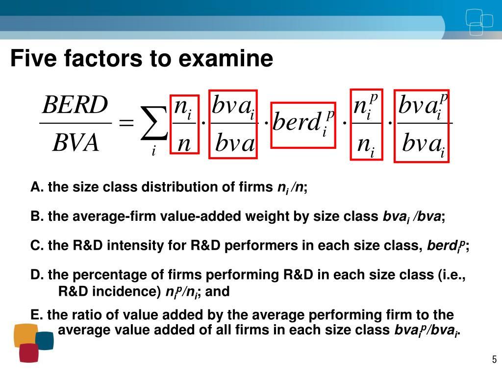 Five factors to examine
