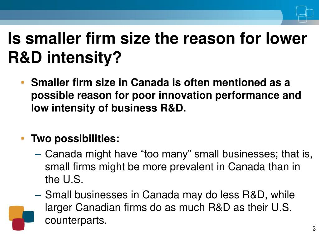 Is smaller firm size the reason for lower R&D intensity?