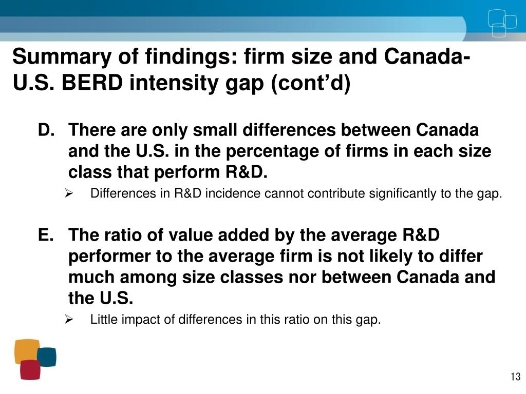 Summary of findings: firm size and Canada-U.S. BERD intensity gap