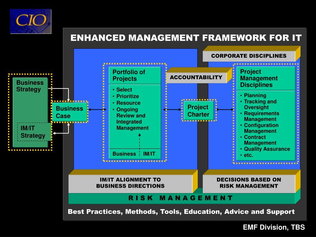 ENHANCED MANAGEMENT FRAMEWORK FOR IT