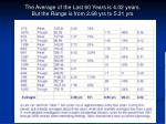 the average of the last 60 years is 4 02 years but the range is from 2 68 yrs to 5 31 yrs