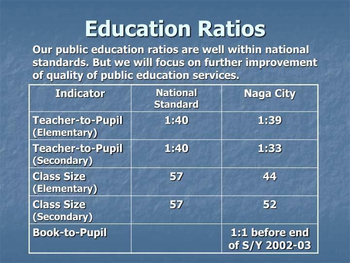 Education Ratios