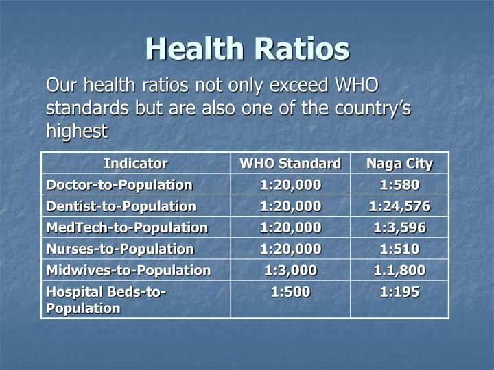 Health Ratios
