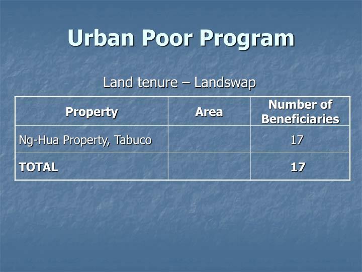 Urban Poor Program