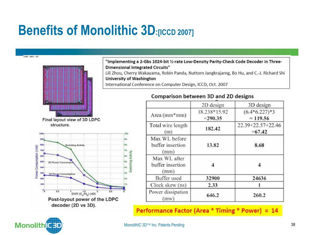Benefits of Monolithic 3D