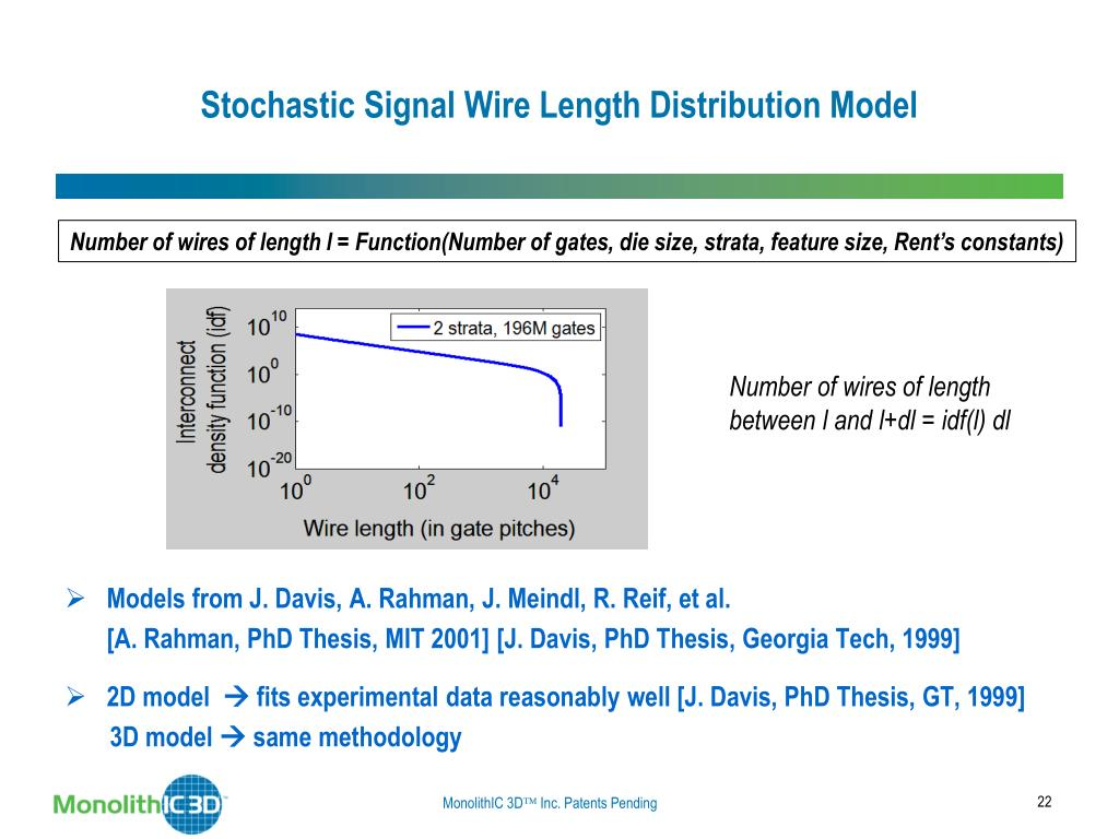 Stochastic Signal Wire Length Distribution Model
