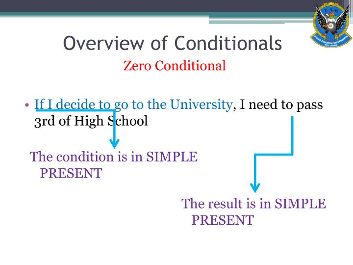 Overview of conditionals