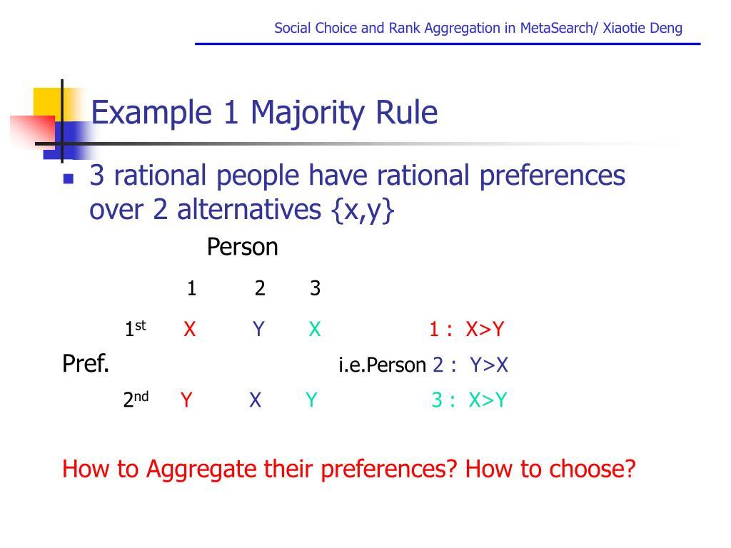 Example 1 Majority Rule