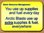 you use up supplies and fuel every day arctic blasts use up extra supplies fuel everywhere