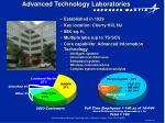 advanced technology laboratories